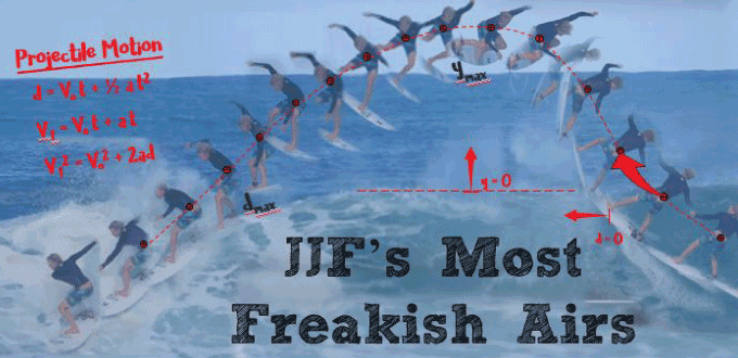 A By the Numbers Comparison of John John's Most Freakish Airs